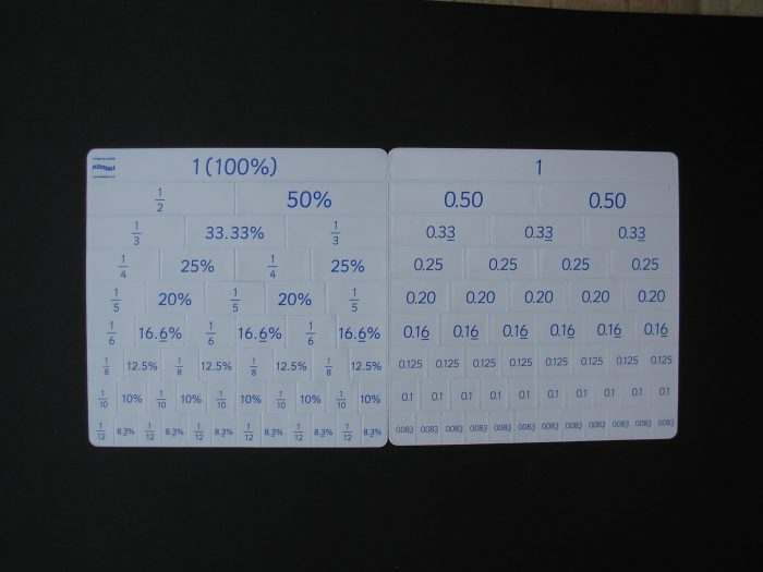 Flexitable - parts of a whole fraction grid-68