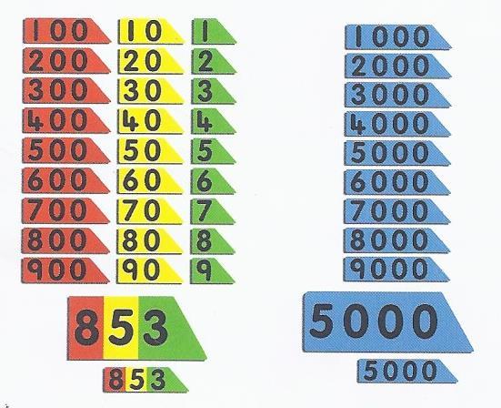 Place value arrow cards-0