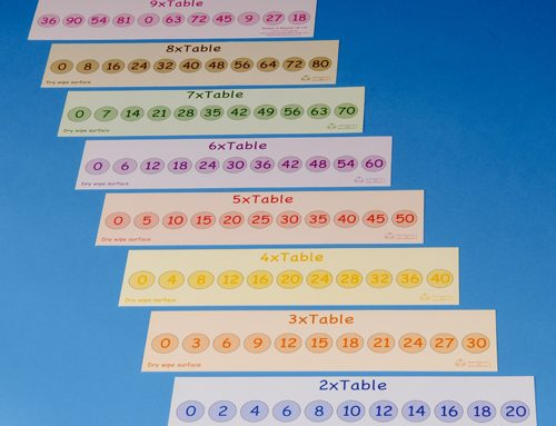 Learning multiplications in a fun way