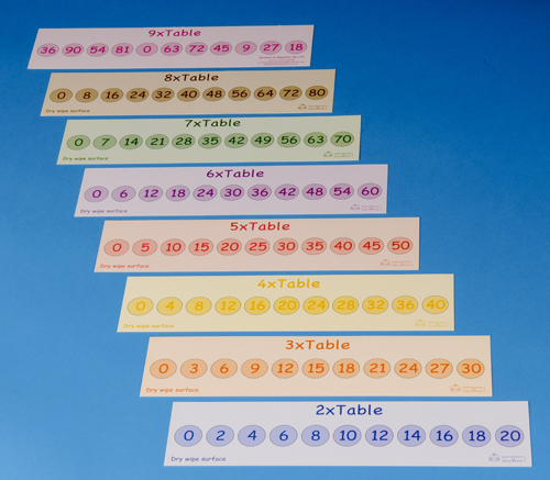 Times table game set of strips -0