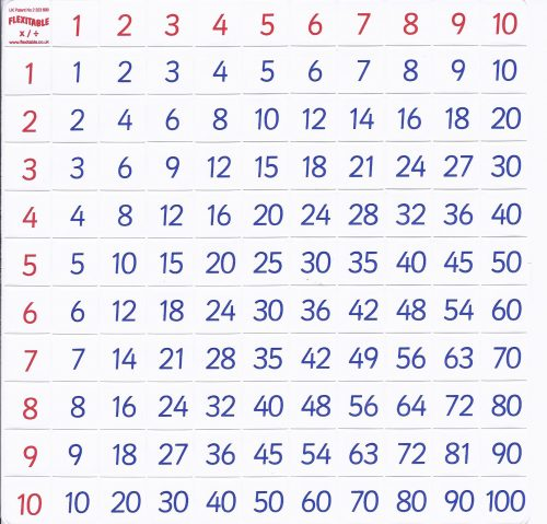 Flexitable - a table square 10 x 10 for multiplication / division -0