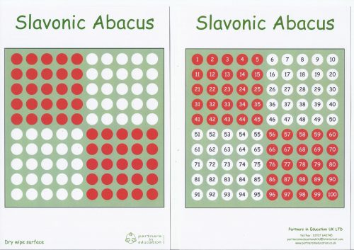 Slavonic Abacus card-0