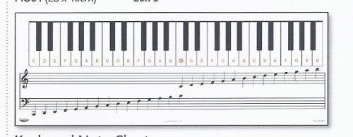Keyboard Note Chart-0