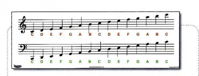 Music Note Chart-0