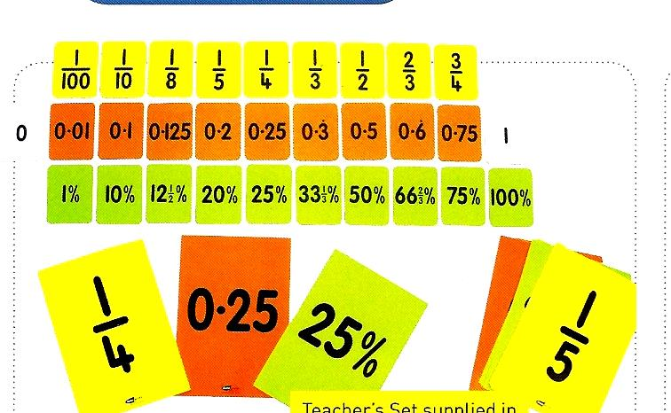 Fractions, Decimals, Percentages Card Set-0