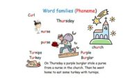 word families or phoneme for 'ur'